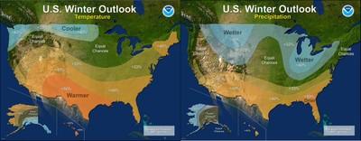 Predicted winter temperature & precipitation